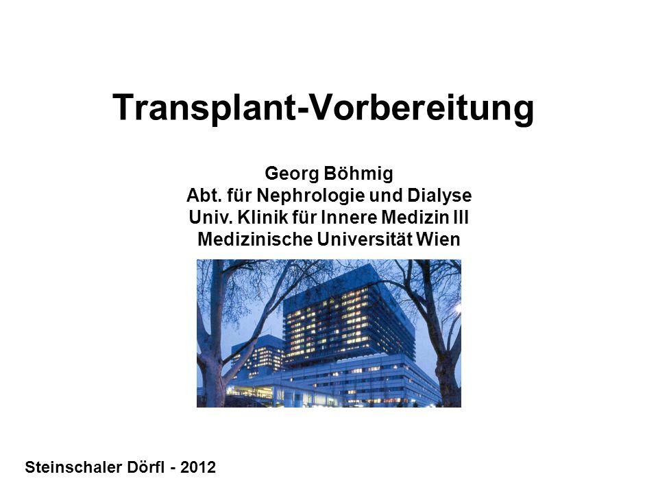 Georg Böhmig Abt. für Nephrologie und Dialyse Univ. Klinik für Innere Medizin III Medizinische Universität Wien Transplant-Vorbereitung Steinschaler D