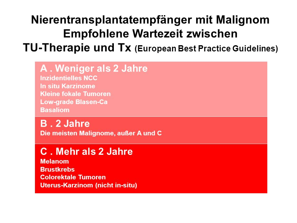 Nierentransplantatempfänger mit Malignom Empfohlene Wartezeit zwischen TU-Therapie und Tx (European Best Practice Guidelines) A. Weniger als 2 Jahre I