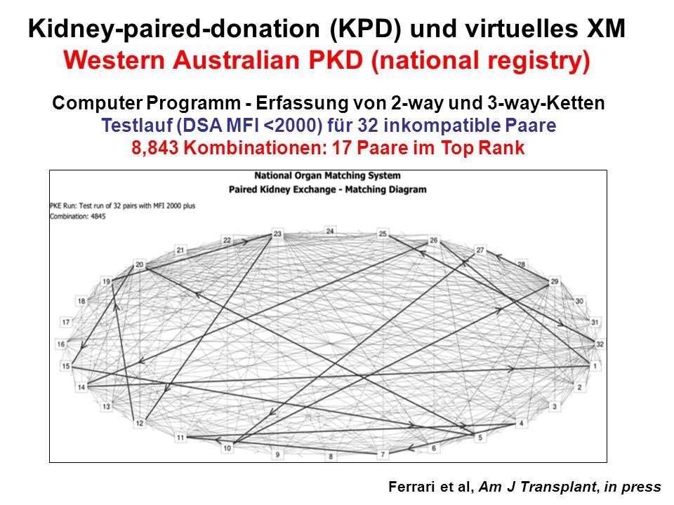 Kidney-paired-donation (KPD) und virtuelles XM Western Australian PKD (national registry) Computer Programm - Erfassung von 2-way und 3-way-Ketten Tes