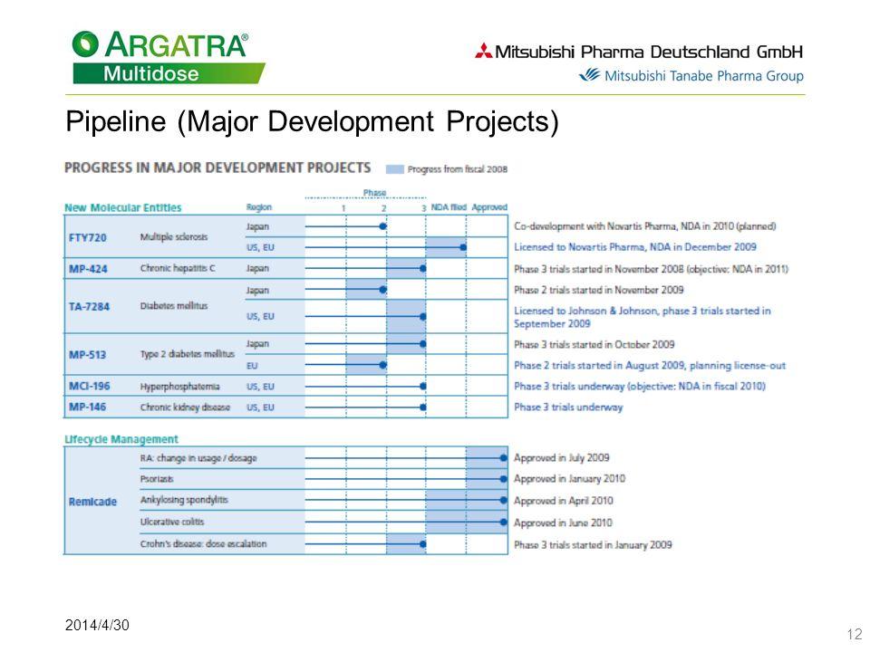 2014/4/30 12 Pipeline (Major Development Projects)