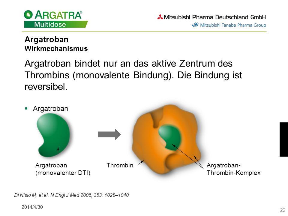 2014/4/30 22 Argatroban Wirkmechanismus Argatroban bindet nur an das aktive Zentrum des Thrombins (monovalente Bindung). Die Bindung ist reversibel. A
