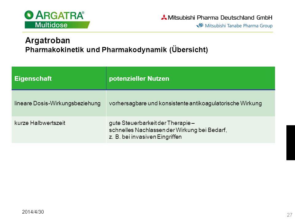 2014/4/30 27 Eigenschaftpotenzieller Nutzen lineare Dosis-Wirkungsbeziehungvorhersagbare und konsistente antikoagulatorische Wirkung kurze Halbwertsze