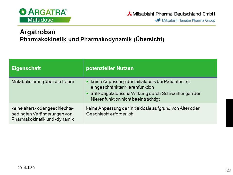 2014/4/30 28 Eigenschaftpotenzieller Nutzen Metabolisierung über die Leber keine Anpassung der Initialdosis bei Patienten mit eingeschränkter Nierenfunktion antikoagulatorische Wirkung durch Schwankungen der Nierenfunktion nicht beeinträchtigt keine alters- oder geschlechts- bedingten Veränderungen von Pharmakokinetik und -dynamik keine Anpassung der Initialdosis aufgrund von Alter oder Geschlecht erforderlich Argatroban Pharmakokinetik und Pharmakodynamik (Übersicht)