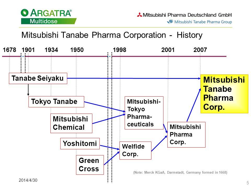 2014/4/30 26 Argatroban Pharmakokinetik und Pharmakodynamik (Übersicht) Argatroban erreicht sehr schnell den Steady state-Plasmaspiegel (1 - 3 h).