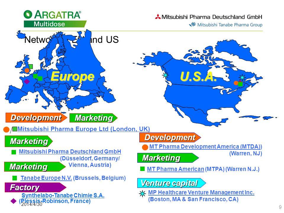 2014/4/30 20 Argatroban hochwirksamer, selektiver, direkter Thrombininhibitor (DTI) 1972 von Shosuke Okamoto synthetisiert ist in verschiedenen Ländern als Antikoagulanz zugelassen diente zur Behandlung von bisher weltweit mehr als 350 000 Patienten Argatroban Einführung