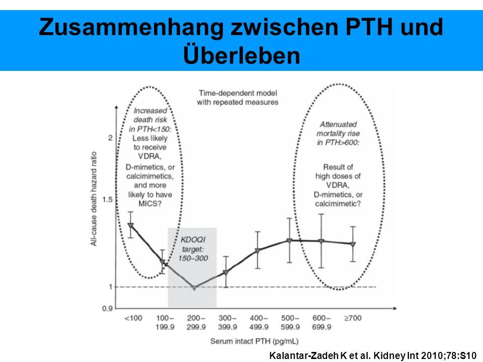 Zusammenhang zwischen PTH und Überleben Kalantar-Zadeh K et al. Kidney Int 2010;78:S10