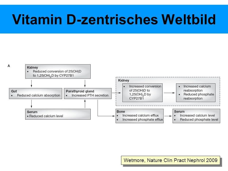 Vitamin D-zentrisches Weltbild Wetmore, Nature Clin Pract Nephrol 2009