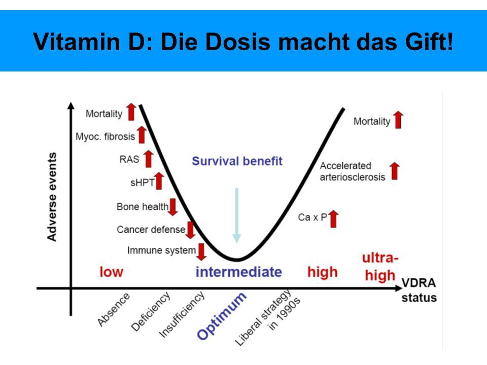 Vitamin D: Die Dosis macht das Gift!