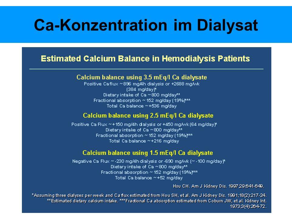 Ca-Konzentration im Dialysat