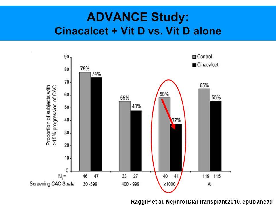ADVANCE Study: Cinacalcet + Vit D vs. Vit D alone Raggi P et al. Nephrol Dial Transplant 2010, epub ahead