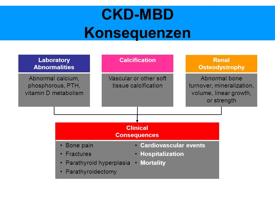 CKD-MBD Konsequenzen Abnormal calcium, phosphorous, PTH, vitamin D metabolism Calcification Laboratory Abnormalities Calcification Vascular or other s