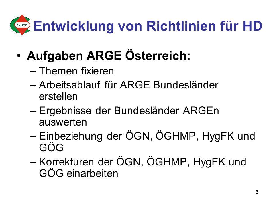 5 Aufgaben ARGE Österreich: –Themen fixieren –Arbeitsablauf für ARGE Bundesländer erstellen –Ergebnisse der Bundesländer ARGEn auswerten –Einbeziehung