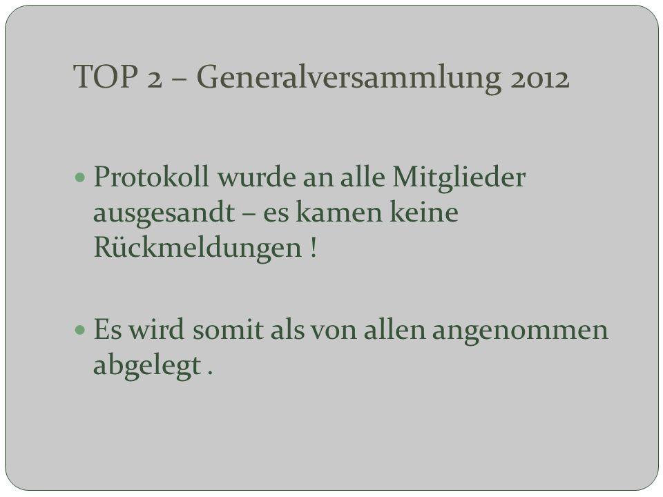 TOP 2 – Generalversammlung 2012 Protokoll wurde an alle Mitglieder ausgesandt – es kamen keine Rückmeldungen ! Es wird somit als von allen angenommen