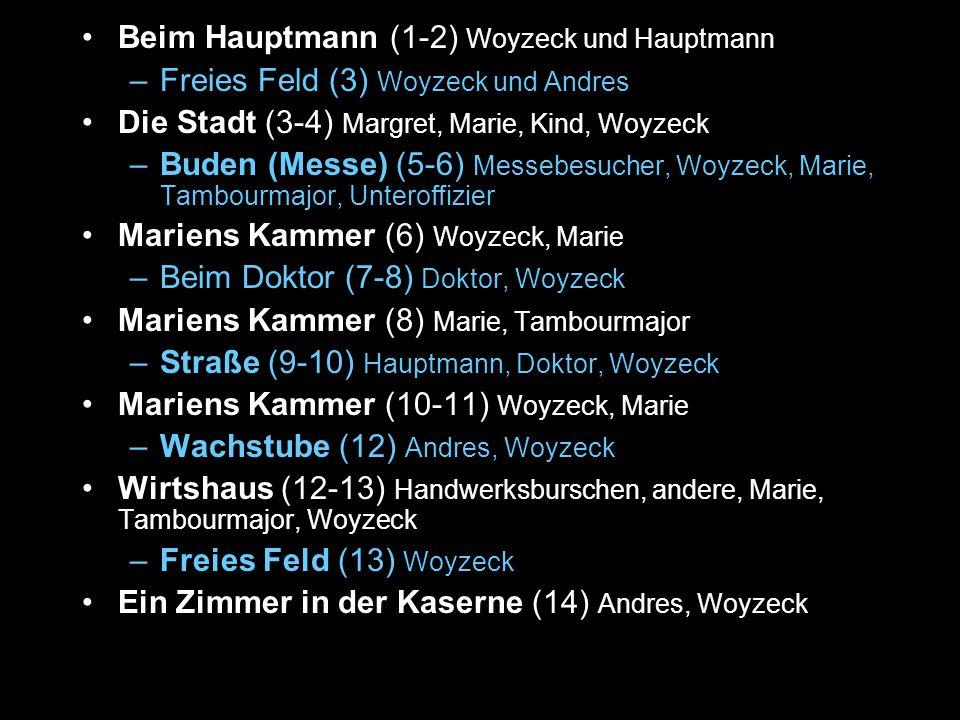 Der Hof des Doktors (14-15) Doktor, Studenten, Woyzeck –Kasernenhof (15) Andres, Woyzeck Wirtshaus (15) Tambourmajor, Woyzeck, Leute –Kramladen (16) Jude, Woyzeck Mariens Kammer (16) Narr, Marie –Kaserne (16-17) Andres, Woyzeck Straße (17-18) Kinder, Mädchen, Großmutter, Marie, Woyzeck –Waldsaum am Teich (19) Woyzeck, Marie Wirtshaus (19-20) Woyzeck, Käthe, Wirt, Leute, Narr –Am Teich (20-21) Woyzeck, erste Person, zweite Person