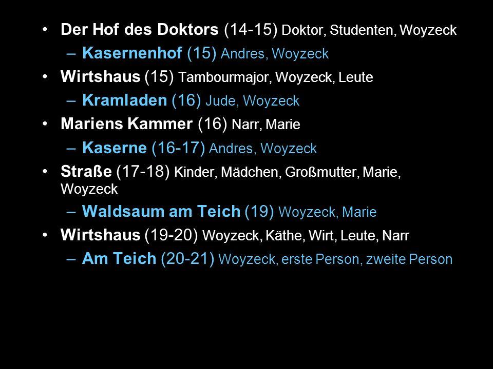 Der Hof des Doktors (14-15) Doktor, Studenten, Woyzeck –Kasernenhof (15) Andres, Woyzeck Wirtshaus (15) Tambourmajor, Woyzeck, Leute –Kramladen (16) J