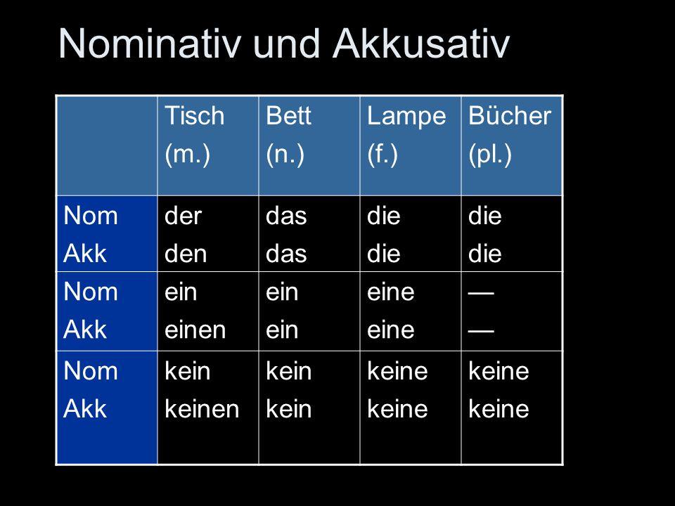 Nominativ und Akkusativ Tisch (m.) Bett (n.) Lampe (f.) Bücher (pl.) Nom Akk der den das die Nom Akk ein einen ein eine Nom Akk kein keinen kein keine