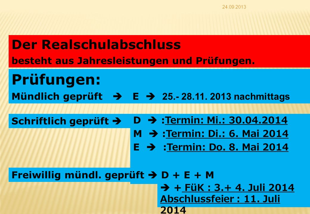 24.09.2013 Der Realschulabschluss Schriftlich geprüft Prüfungen: besteht aus Jahresleistungen und Prüfungen. D : Termin: Mi.: 30.04.2014 17.04.13 M :