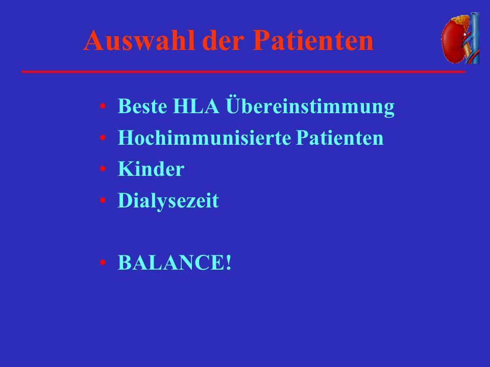 Auswahl der Patienten Beste HLA Übereinstimmung Hochimmunisierte Patienten Kinder Dialysezeit BALANCE!