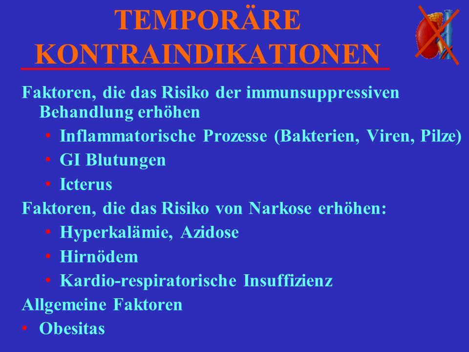 TEMPORÄRE KONTRAINDIKATIONEN Faktoren, die das Risiko der immunsuppressiven Behandlung erhöhen Inflammatorische Prozesse (Bakterien, Viren, Pilze) GI