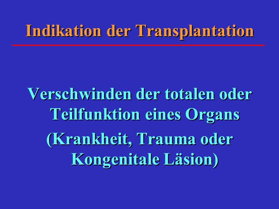 Indikation der Transplantation Verschwinden der totalen oder Teilfunktion eines Organs (Krankheit, Trauma oder Kongenitale Läsion) Verschwinden der to