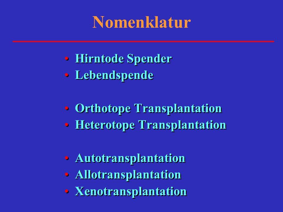 Nomenklatur Hirntode Spender Lebendspende Orthotope Transplantation Heterotope Transplantation Autotransplantation Allotransplantation Xenotransplanta