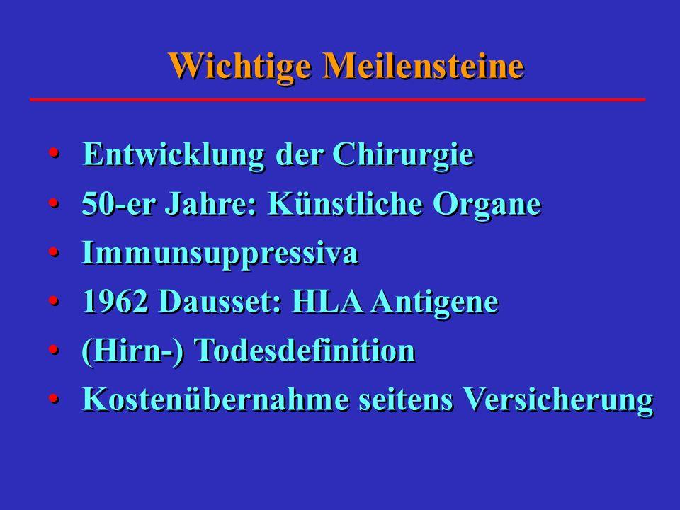 KONTRAINDIKATIONEN Malignität Malignität Atherosklerose Atherosklerose Schwere pulmonale Erkrankung Schwere pulmonale Erkrankung Leberzirrhose Leberzirrhose Schwere kardiale Erkrankung Schwere kardiale Erkrankung Instabile Psychose Instabile Psychose Non-compliance Non-compliance Alter Alter Virusstatus Virusstatus