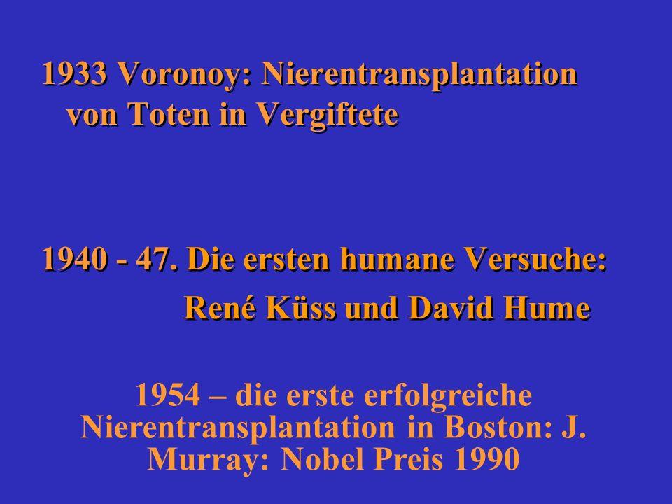 1933 Voronoy: Nierentransplantation von Toten in Vergiftete 1940 - 47. Die ersten humane Versuche: René Küss und David Hume 1933 Voronoy: Nierentransp