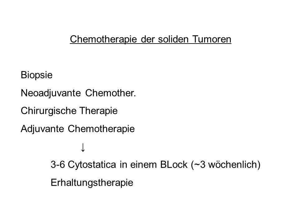 Chemotherapie der soliden Tumoren Biopsie Neoadjuvante Chemother. Chirurgische Therapie Adjuvante Chemotherapie 3-6 Cytostatica in einem BLock (~3 wöc