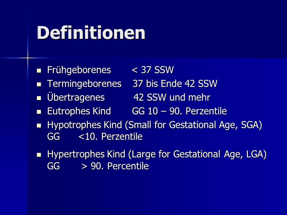 Definitionen Frühgeborenes < 37 SSW Frühgeborenes < 37 SSW Termingeborenes 37 bis Ende 42 SSW Termingeborenes 37 bis Ende 42 SSW Übertragenes 42 SSW und mehr Übertragenes 42 SSW und mehr Eutrophes Kind GG 10 – 90.