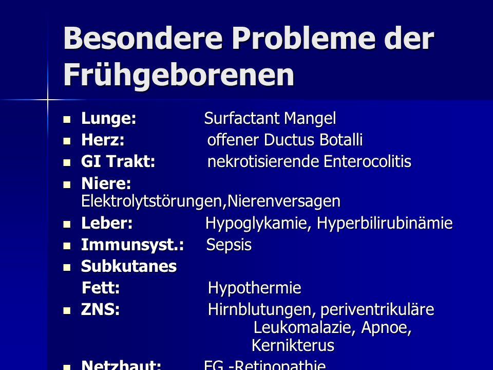 Besondere Probleme der Frühgeborenen Lunge: Surfactant Mangel Lunge: Surfactant Mangel Herz: offener Ductus Botalli Herz: offener Ductus Botalli GI Trakt: nekrotisierende Enterocolitis GI Trakt: nekrotisierende Enterocolitis Niere: Elektrolytstörungen,Nierenversagen Niere: Elektrolytstörungen,Nierenversagen Leber: Hypoglykamie, Hyperbilirubinämie Leber: Hypoglykamie, Hyperbilirubinämie Immunsyst.: Sepsis Immunsyst.: Sepsis Subkutanes Subkutanes Fett: Hypothermie Fett: Hypothermie ZNS: Hirnblutungen, periventrikuläre Leukomalazie, Apnoe, Kernikterus ZNS: Hirnblutungen, periventrikuläre Leukomalazie, Apnoe, Kernikterus Netzhaut: FG -Retinopathie Netzhaut: FG -Retinopathie