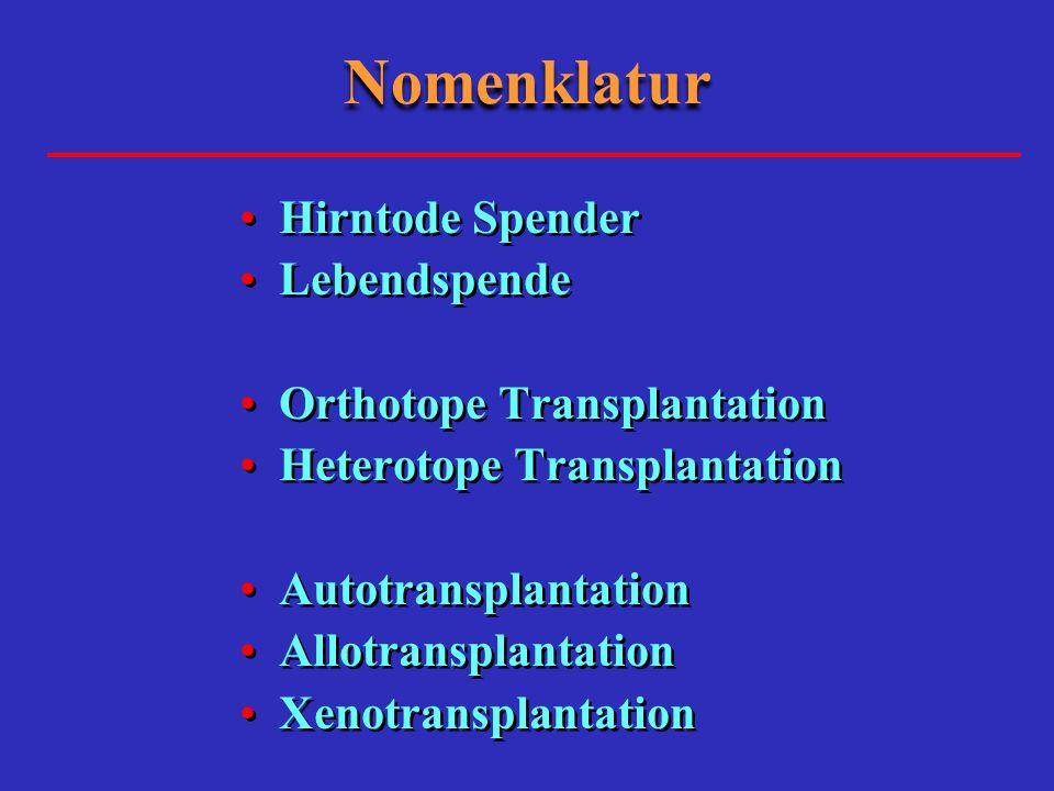Nomenklatur Hirntode Spender Lebendspende Orthotope Transplantation Heterotope Transplantation Autotransplantation Allotransplantation Xenotransplantation Hirntode Spender Lebendspende Orthotope Transplantation Heterotope Transplantation Autotransplantation Allotransplantation Xenotransplantation