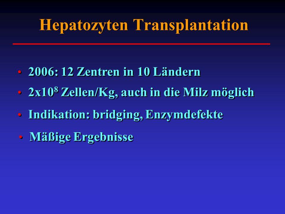 Hepatozyten Transplantation 2006: 12 Zentren in 10 Ländern Indikation: bridging, Enzymdefekte 2x10 8 Zellen/Kg, auch in die Milz möglich Mäßige Ergebn
