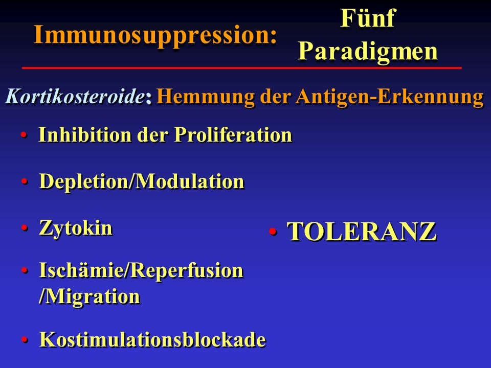Immunosuppression: Inhibition der Proliferation Depletion/Modulation Zytokin Ischämie/Reperfusion /Migration Kostimulationsblockade : Kortikosteroide: