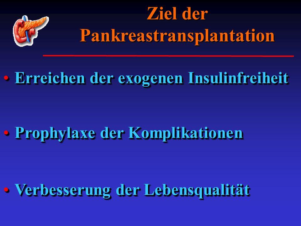 Erreichen der exogenen InsulinfreiheitErreichen der exogenen Insulinfreiheit Verbesserung der LebensqualitätVerbesserung der Lebensqualität Prophylaxe