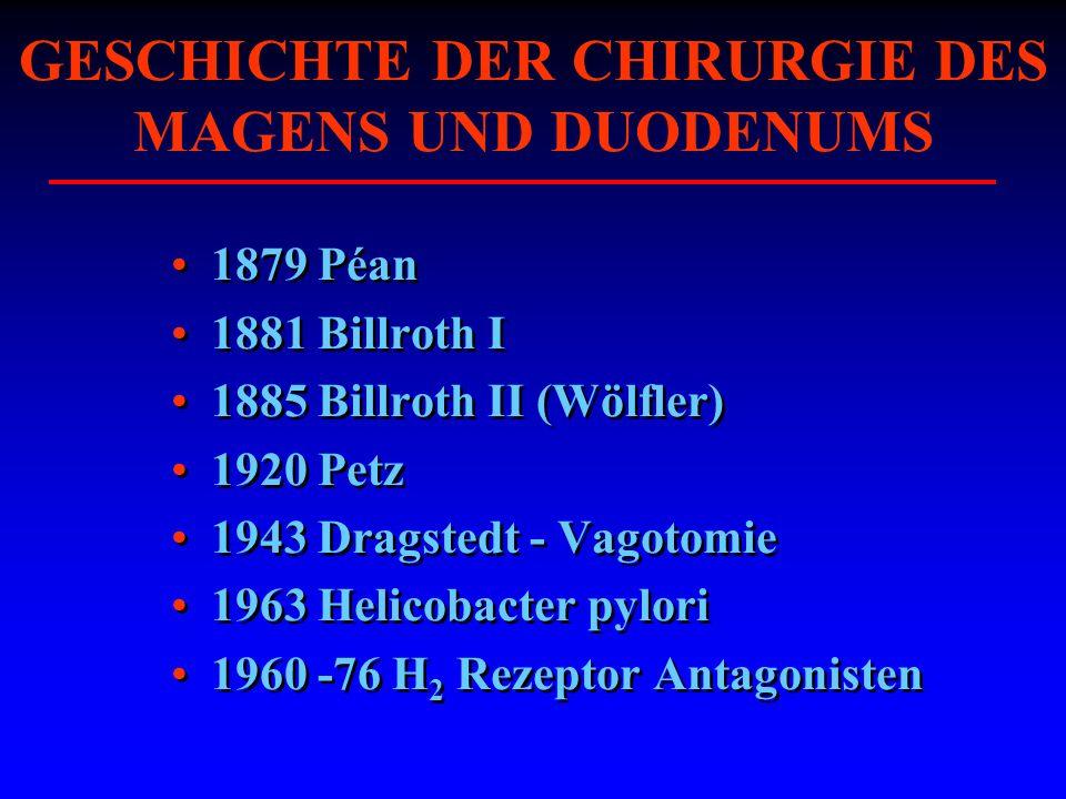 GESCHICHTE DER CHIRURGIE DES MAGENS UND DUODENUMS 1879 Péan 1881 Billroth I 1885 Billroth II (Wölfler) 1920 Petz 1943 Dragstedt - Vagotomie 1963 Helic