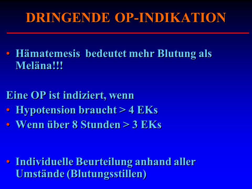 DRINGENDE OP-INDIKATION Hämatemesis bedeutet mehr Blutung als Meläna!!! Eine OP ist indiziert, wenn Hypotension braucht > 4 EKs Wenn über 8 Stunden >