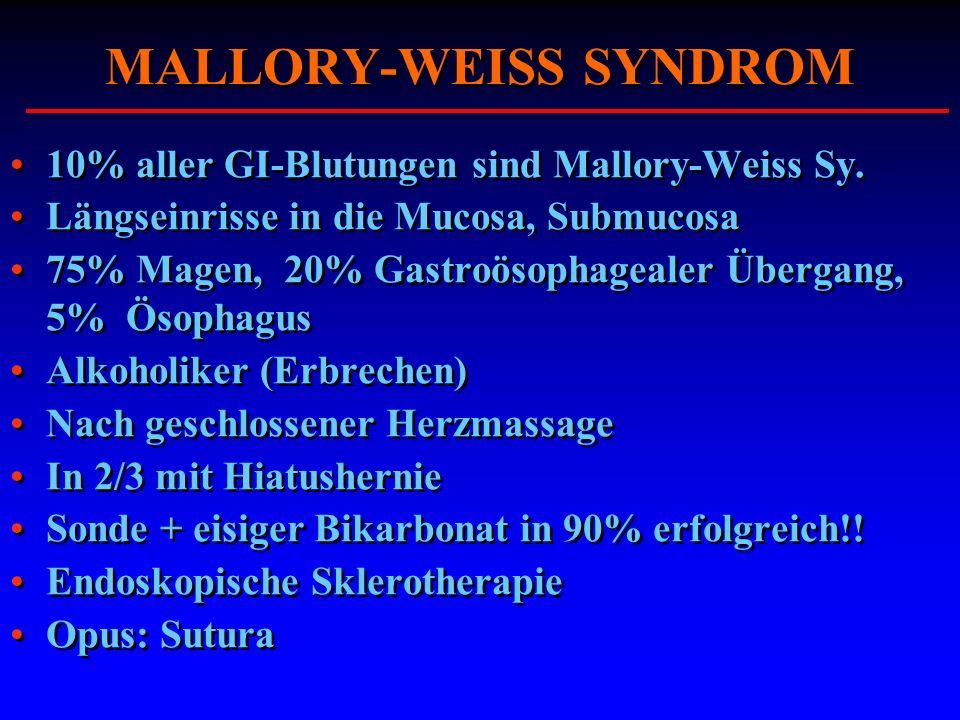 MALLORY-WEISS SYNDROM 10% aller GI-Blutungen sind Mallory-Weiss Sy. Längseinrisse in die Mucosa, Submucosa 75% Magen, 20% Gastroösophagealer Übergang,