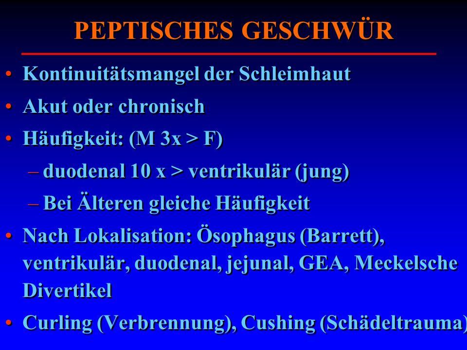 PEPTISCHES GESCHWÜR Kontinuitätsmangel der Schleimhaut Akut oder chronisch Häufigkeit: (M 3x > F) –duodenal 10 x > ventrikulär (jung) –Bei Älteren gle