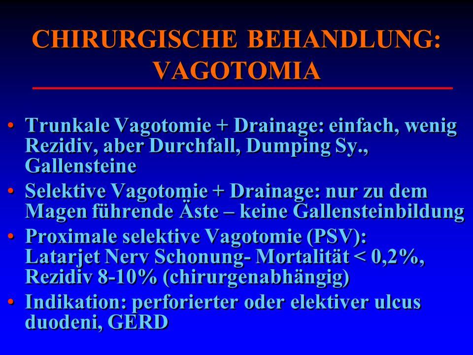 CHIRURGISCHE BEHANDLUNG: VAGOTOMIA Trunkale Vagotomie + Drainage: einfach, wenig Rezidiv, aber Durchfall, Dumping Sy., Gallensteine Selektive Vagotomi