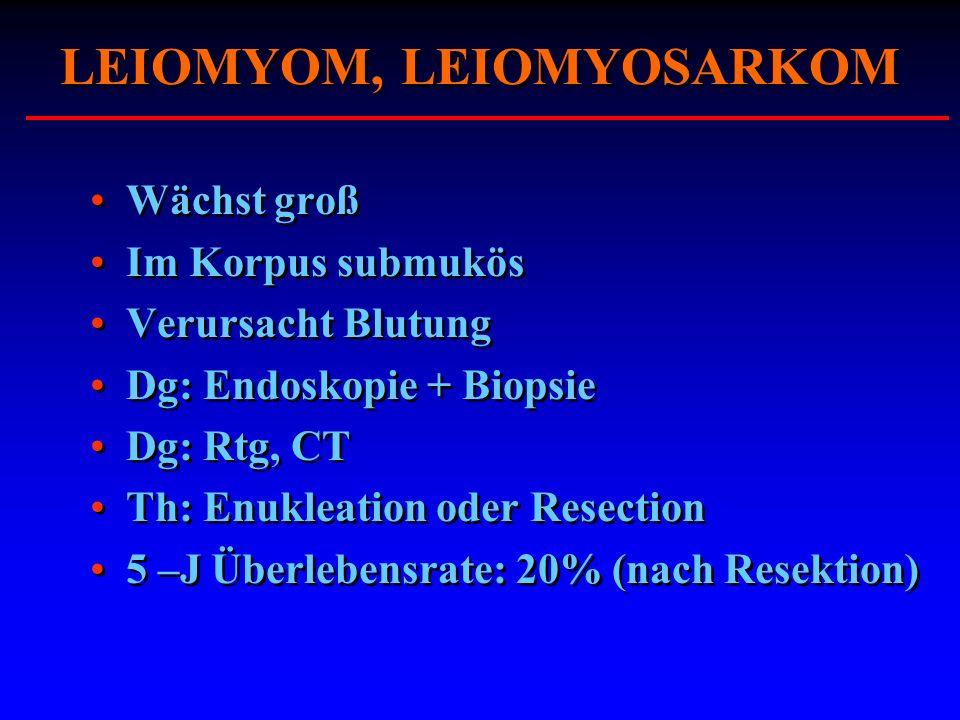 LEIOMYOM, LEIOMYOSARKOM Wächst groß Im Korpus submukös Verursacht Blutung Dg: Endoskopie + Biopsie Dg: Rtg, CT Th: Enukleation oder Resection 5 –J Übe