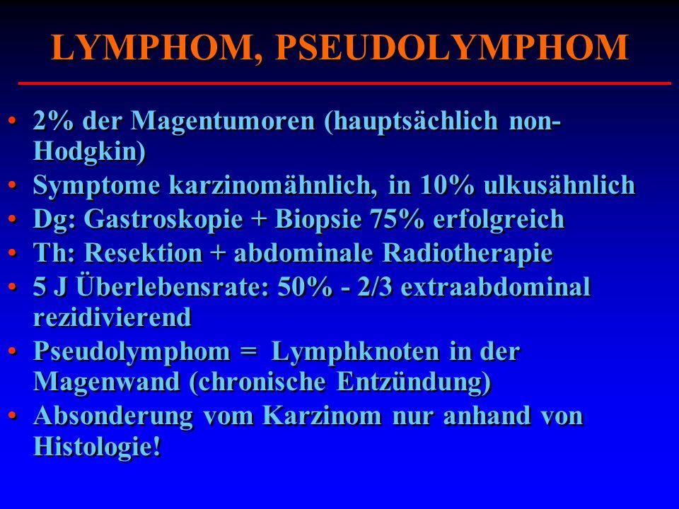 LYMPHOM, PSEUDOLYMPHOM 2% der Magentumoren (hauptsächlich non- Hodgkin) Symptome karzinomähnlich, in 10% ulkusähnlich Dg: Gastroskopie + Biopsie 75% e