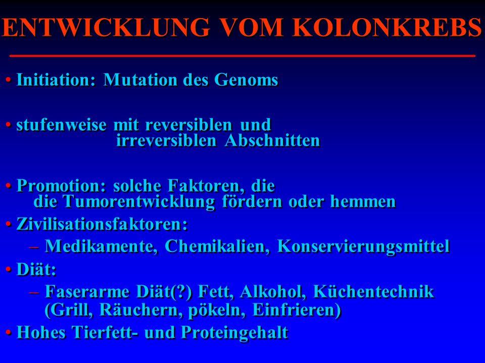 ENTWICKLUNG VOM KOLONKREBS Initiation: Mutation des Genoms stufenweise mit reversiblen und irreversiblen Abschnitten Promotion: solche Faktoren, die d