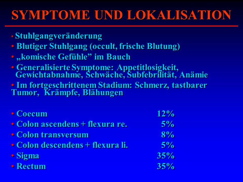 SYMPTOME UND LOKALISATION Stuhlgangveränderung Blutiger Stuhlgang (occult, frische Blutung) komische Gefühle im Bauch Generalisierte Symptome: Appetit