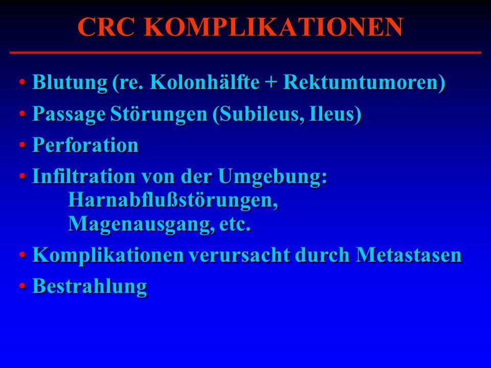 CRC KOMPLIKATIONEN Blutung (re. Kolonhälfte + Rektumtumoren) Passage Störungen (Subileus, Ileus) Perforation Infiltration von der Umgebung: Harnabfluß