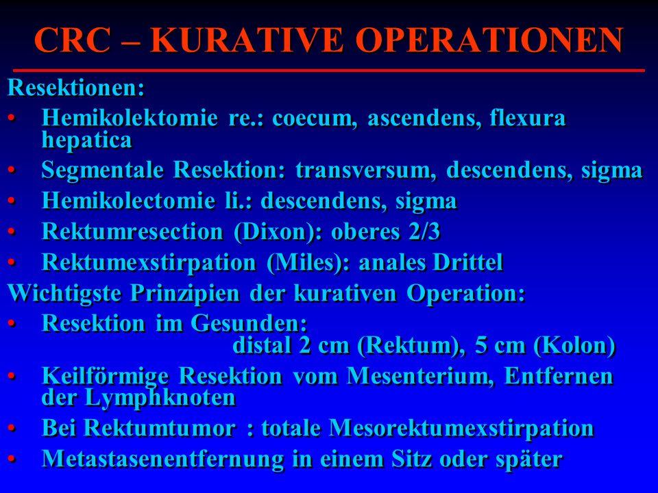 CRC – KURATIVE OPERATIONEN Resektionen: Hemikolektomie re.: coecum, ascendens, flexura hepatica Segmentale Resektion: transversum, descendens, sigma H