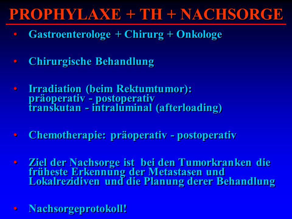 PROPHYLAXE + TH + NACHSORGE Gastroenterologe + Chirurg + Onkologe Chirurgische Behandlung Irradiation (beim Rektumtumor): präoperativ - postoperativ t