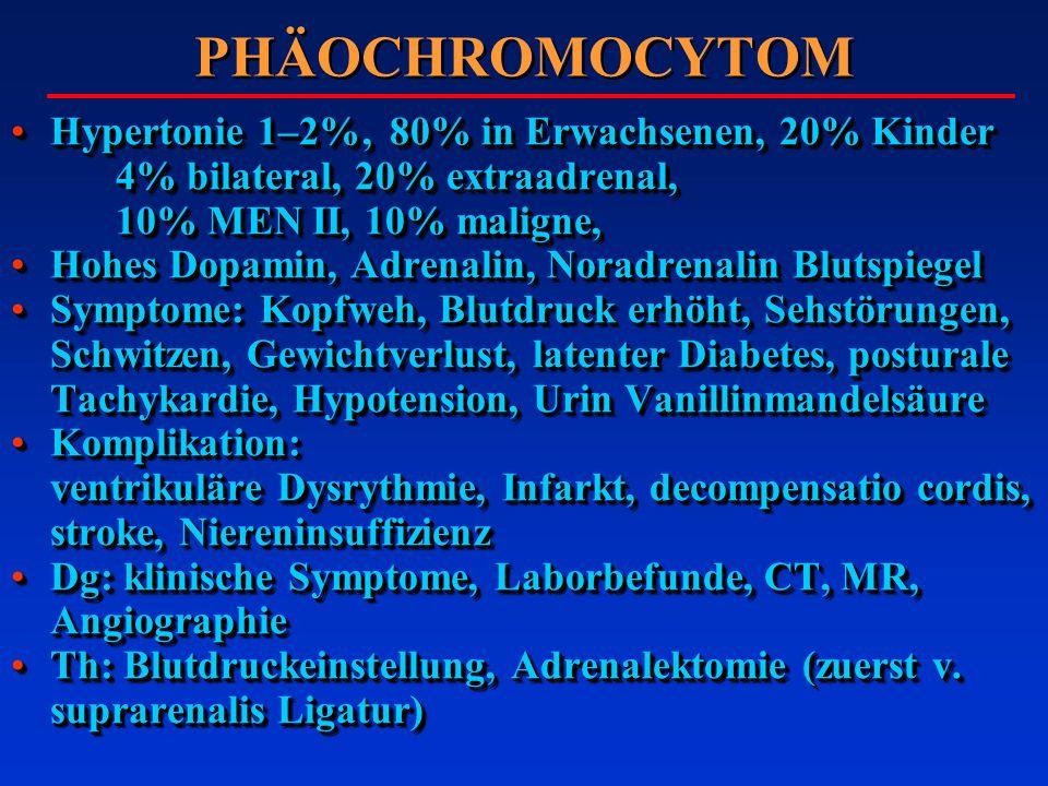 PHÄOCHROMOCYTOM Hypertonie 1–2%, 80% in Erwachsenen, 20% KinderHypertonie 1–2%, 80% in Erwachsenen, 20% Kinder 4% bilateral, 20% extraadrenal, 10% MEN