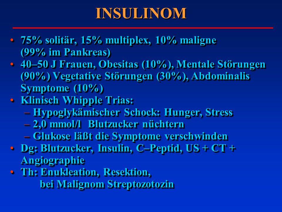 INSULINOM 75% solitär, 15% multiplex, 10% maligne (99% im Pankreas)75% solitär, 15% multiplex, 10% maligne (99% im Pankreas) 40–50 J Frauen, Obesitas (10%), Mentale Störungen (90%) Vegetative Störungen (30%), Abdominalis Symptome (10%)40–50 J Frauen, Obesitas (10%), Mentale Störungen (90%) Vegetative Störungen (30%), Abdominalis Symptome (10%) Klinisch Whipple Trias:Klinisch Whipple Trias: –Hypoglykämischer Schock: Hunger, Stress –2,0 mmol/l Blutzucker nüchtern –Glukose läßt die Symptome verschwinden Dg: Blutzucker, Insulin, C–Peptid, US + CT + AngiographieDg: Blutzucker, Insulin, C–Peptid, US + CT + Angiographie Th: Enukleation, Resektion, bei Malignom StreptozotozinTh: Enukleation, Resektion, bei Malignom Streptozotozin 75% solitär, 15% multiplex, 10% maligne (99% im Pankreas)75% solitär, 15% multiplex, 10% maligne (99% im Pankreas) 40–50 J Frauen, Obesitas (10%), Mentale Störungen (90%) Vegetative Störungen (30%), Abdominalis Symptome (10%)40–50 J Frauen, Obesitas (10%), Mentale Störungen (90%) Vegetative Störungen (30%), Abdominalis Symptome (10%) Klinisch Whipple Trias:Klinisch Whipple Trias: –Hypoglykämischer Schock: Hunger, Stress –2,0 mmol/l Blutzucker nüchtern –Glukose läßt die Symptome verschwinden Dg: Blutzucker, Insulin, C–Peptid, US + CT + AngiographieDg: Blutzucker, Insulin, C–Peptid, US + CT + Angiographie Th: Enukleation, Resektion, bei Malignom StreptozotozinTh: Enukleation, Resektion, bei Malignom Streptozotozin