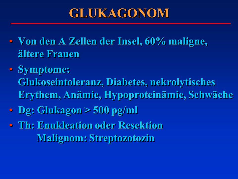 GLUKAGONOM Von den A Zellen der Insel, 60% maligne, ältere Frauen Symptome: Glukoseintoleranz, Diabetes, nekrolytisches Erythem, Anämie, Hypoproteinäm