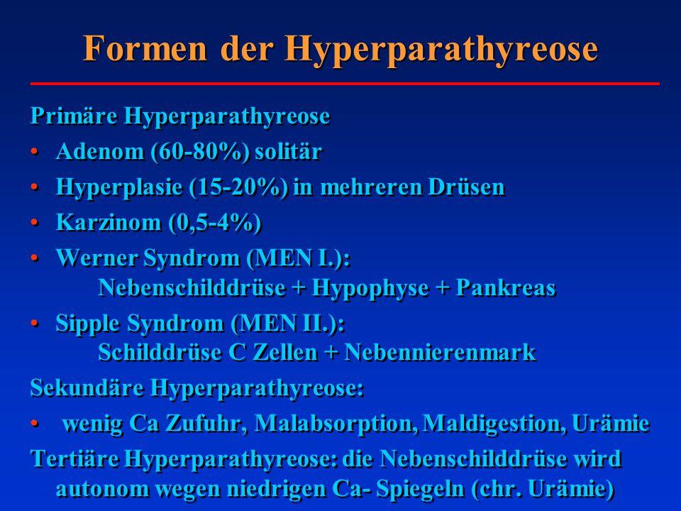 Formen der Hyperparathyreose Primäre Hyperparathyreose Adenom (60-80%) solitär Hyperplasie (15-20%) in mehreren Drüsen Karzinom (0,5-4%) Werner Syndro